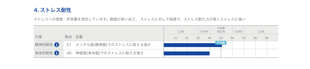 自己分析ツール画面_3