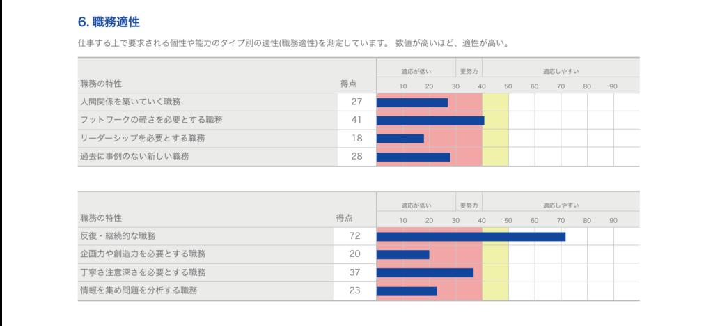 自己分析ツール画面_4