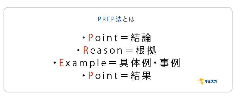 PREP法
