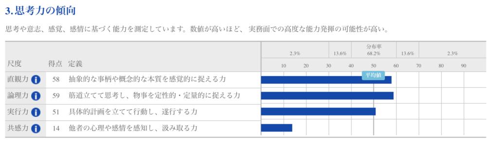 適性検査画面_3