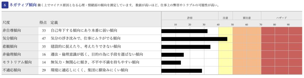 適性検査画面_10