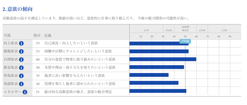 適性検査画面_2