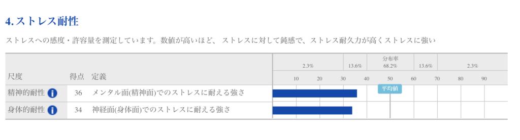 適性検査画面_4