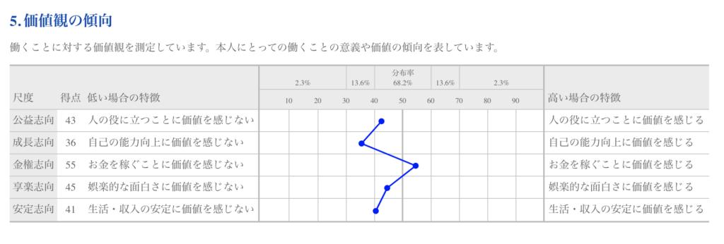 適性検査画面_5