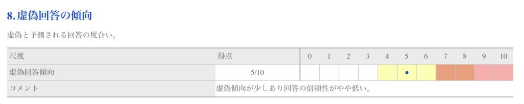 適性検査画面_8